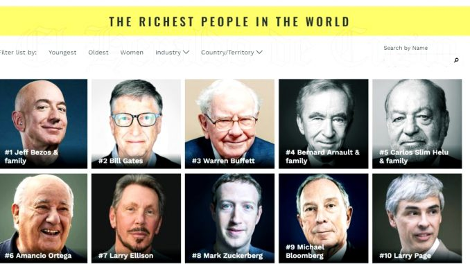 Top 75 Richest people in the world (2020)